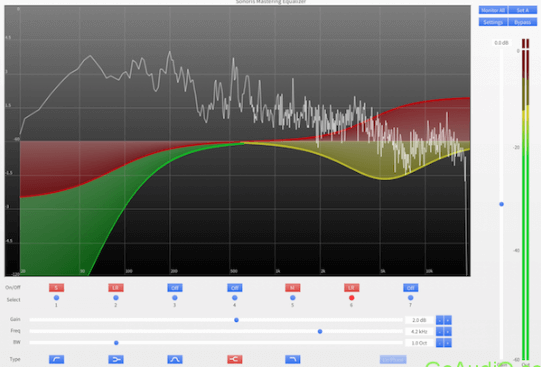 Equalizer overview