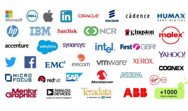 best software companies